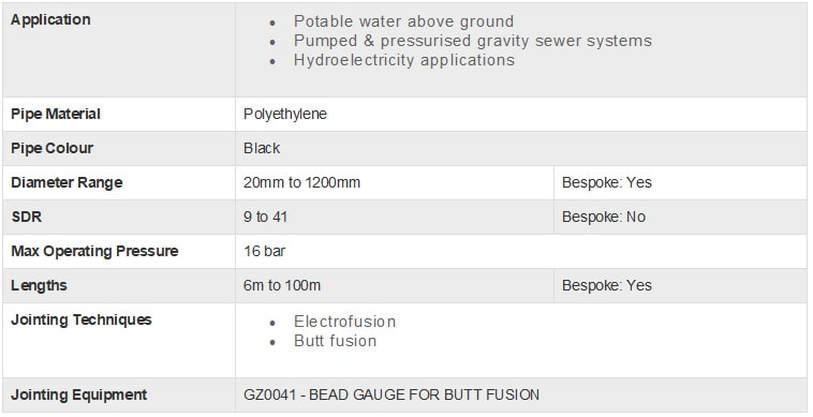 PE100 Black poly pipe specifications